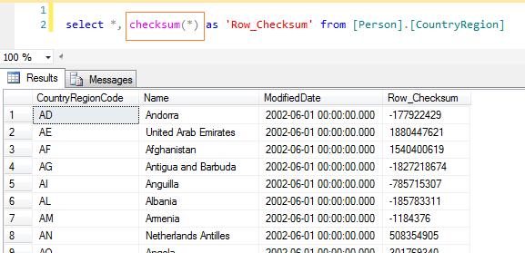 Checksum and Checksum function – SQL Server   SQL Server Rider