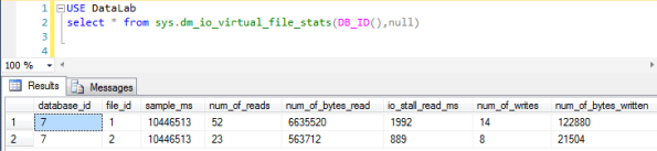 dmv   SQL Server Rider